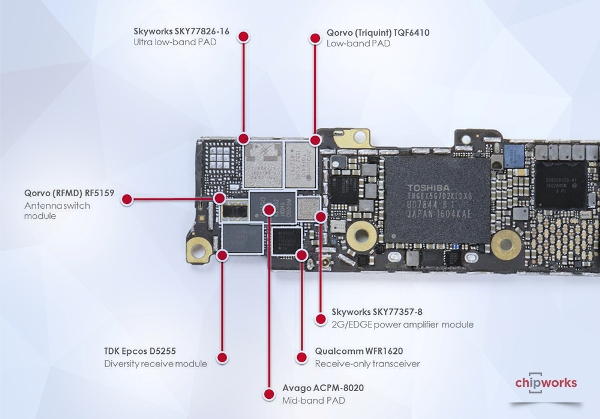 Iphone Receiver Replacement
